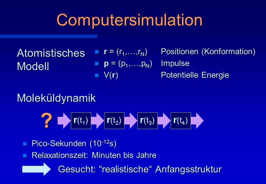 Das Polymer-Packungsproblem 1.Tiefer potentieller Energie 2.Korrekten räumlichen Eigenschaften (Winkelstatistik, End-zu-End-Abstände) 3.Geforderter Dichte Gesucht: Konformation mit Bisherige Methoden n Grobe Schätzung n Energie-Minimierung n Räumliche Eigenschaften gehen verloren n Keine realistischen Konformationen für Polystyrol, Polykarbonat, usw.