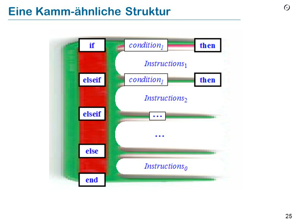 24 Kamm-ähnlicher Konditional if Condition 1 then Instruktionen 1 elseif Bedingung 2 then Instruktionen 2 elseif Condition 3 then Instruktionen 3 elseif...
