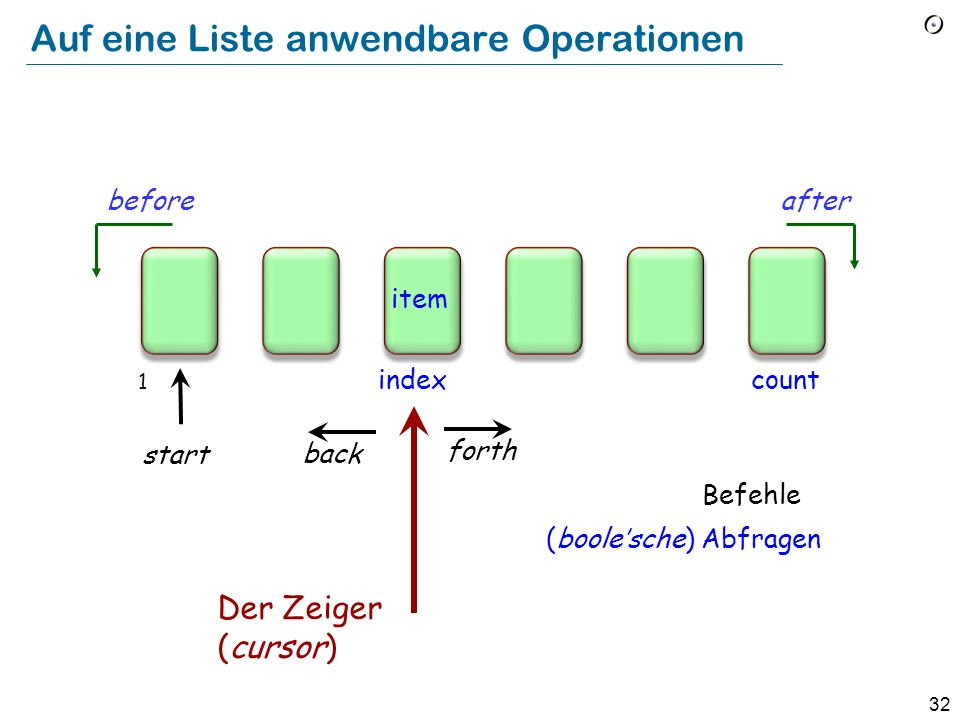 31 Über Stationen einer Linie iterieren (loopen) from fancy start until fancy after loop -- Tu was mit fancy item fancy forth end Bis jetzt: fancy_line Im Buch: Line8