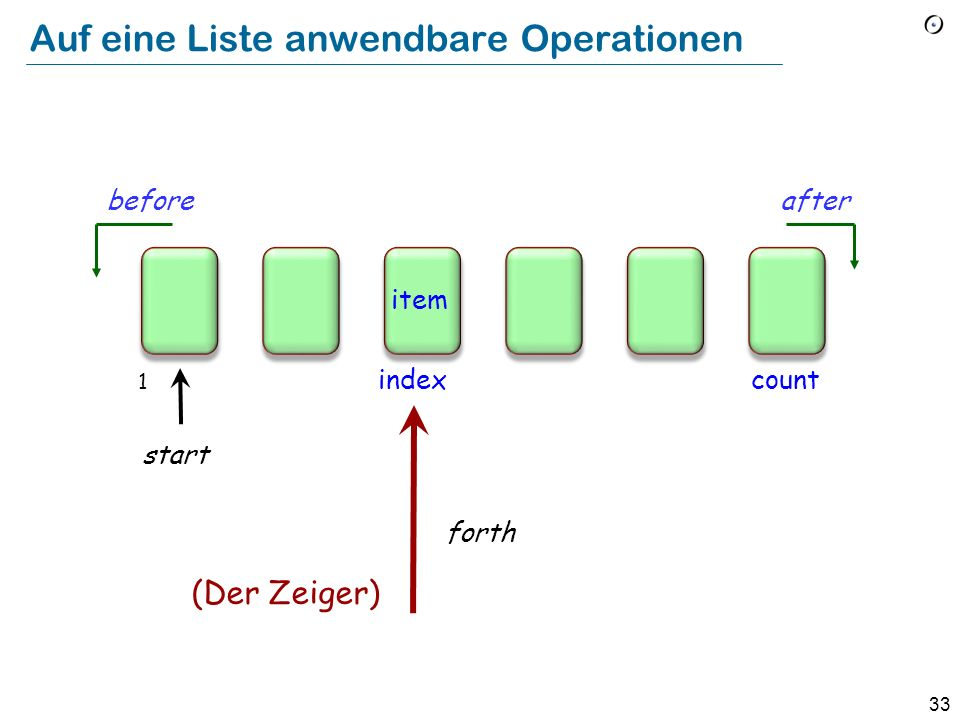32 Auf eine Liste anwendbare Operationen item beforeafter count forth back index start Befehle (boolesche) Abfragen 1 Der Zeiger (cursor)