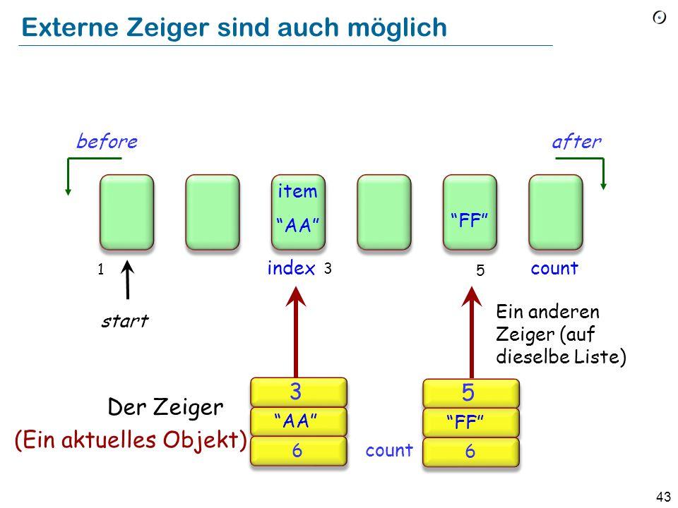 42 Listen mit internem Zeiger item beforeafter countindex start 1 Der Zeiger (Nur ein abstraktes Konzept!)