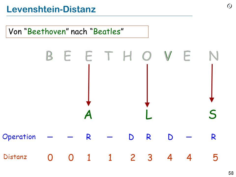 57 Intro. to Programming, lecture 11 (complement): Levenshtein Ein weiteres Beispiel MICHAELJACKSON ENDSH Operation SDSSSDDDDI Von Michael Jackson nac