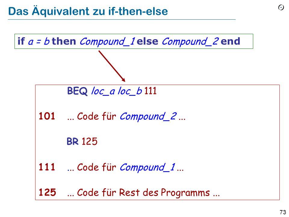 72 Kontrollstrukturen auf Maschinenebene Nicht-konditionaler Zweig: BR label Konditionaler Zweig, z.B.: BEQ loc_a loc_b l abel