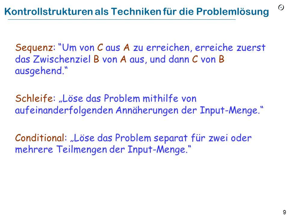 89 Dann… Wurzelprozedur des Systems: what_do_you_think -- Terminate nur, falls nein.