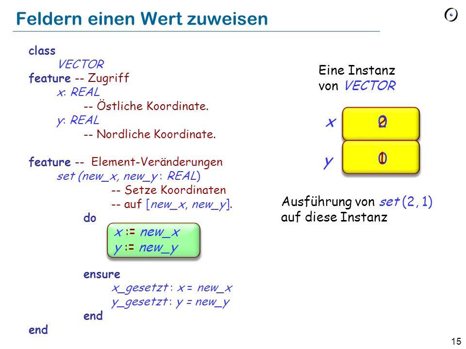 15 x := new_x y := new_y Feldern einen Wert zuweisen x y 2 0 0 1 Eine Instanz von VECTOR Ausführung von set (2, 1) auf diese Instanz class VECTOR feature -- Zugriff x: REAL -- Östliche Koordinate.