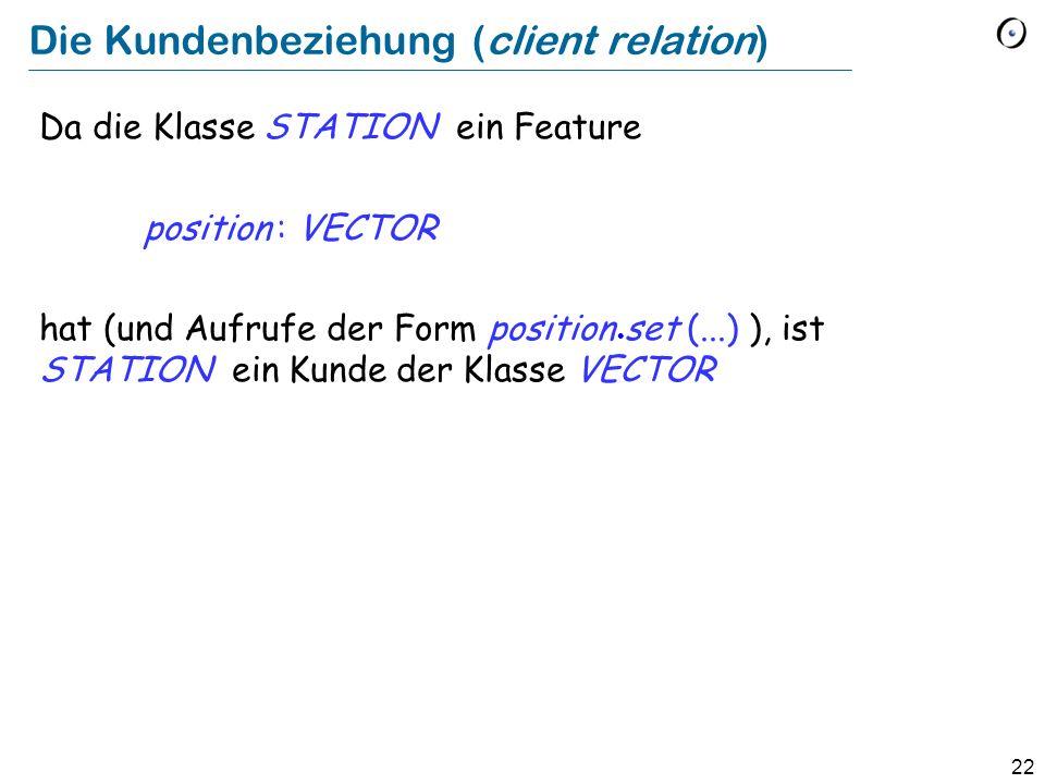 22 Die Kundenbeziehung (client relation) Da die Klasse STATION ein Feature position : VECTOR hat (und Aufrufe der Form position set (...) ), ist STATION ein Kunde der Klasse VECTOR