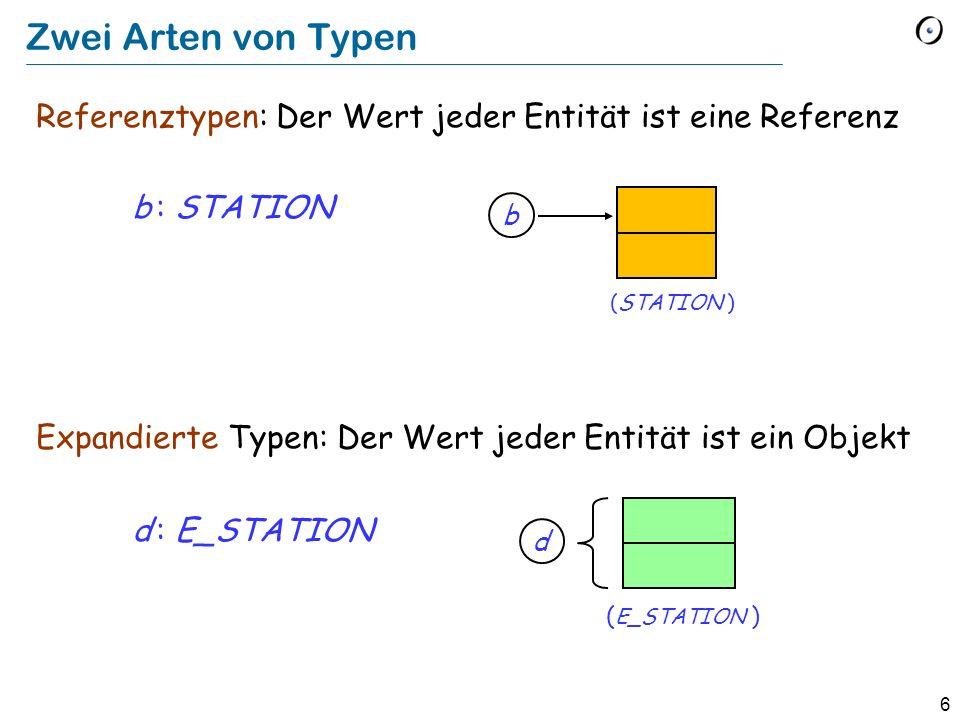 6 Zwei Arten von Typen Referenztypen: Der Wert jeder Entität ist eine Referenz b : STATION Expandierte Typen: Der Wert jeder Entität ist ein Objekt d : E_STATION b (STATION ) ( E_STATION ) d