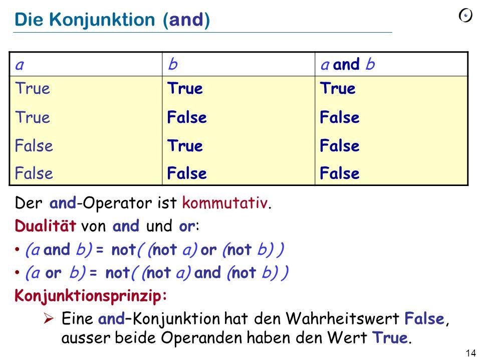 14 Die Konjunktion (and) Der and-Operator ist kommutativ. Dualität von and und or: (a and b) = not( (not a) or (not b) ) (a or b) = not( (not a) and (
