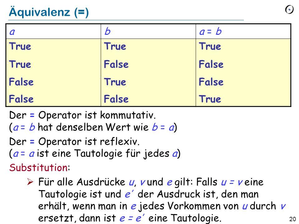 20 Äquivalenz (=) Der = Operator ist kommutativ. (a = b hat denselben Wert wie b = a) Der = Operator ist reflexiv. (a = a ist eine Tautologie für jede