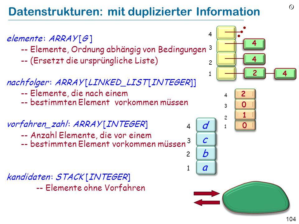 104 Datenstrukturen: mit duplizierter Information elemente : ARRAY [G ] -- Elemente, Ordnung abhängig von Bedingungen -- (Ersetzt die ursprüngliche Li