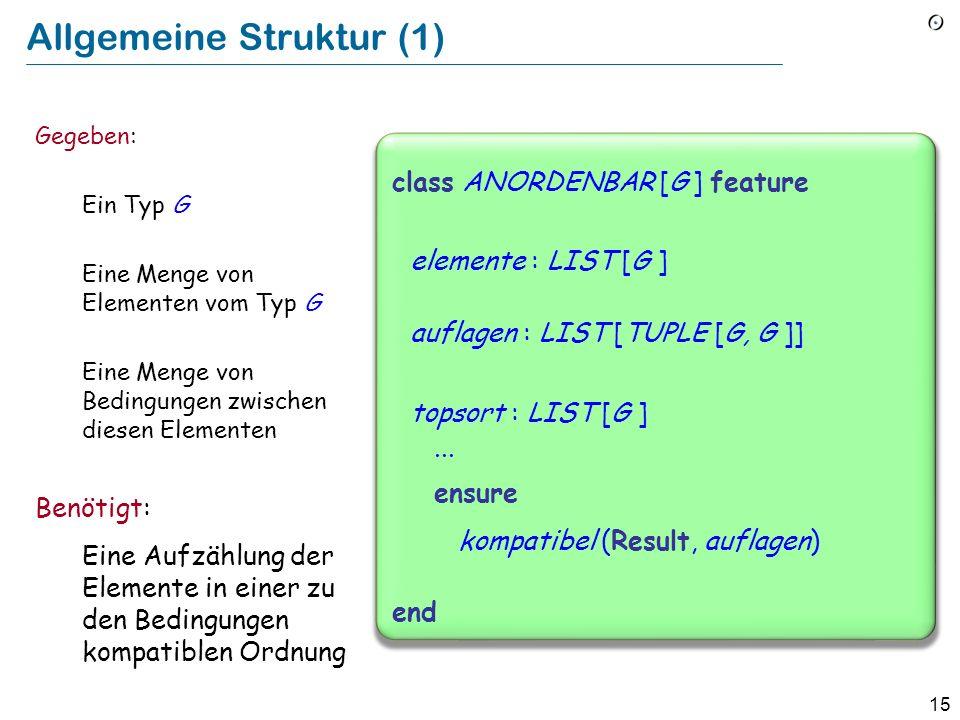 15 end class ANORDENBAR [G ] feature Allgemeine Struktur (1) Gegeben: Ein Typ G Eine Menge von Elementen vom Typ G Eine Menge von Bedingungen zwischen