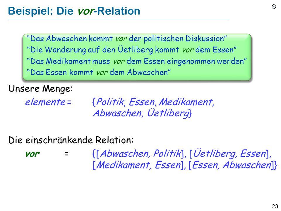23 Beispiel: Die vor-Relation Unsere Menge: elemente = {Politik, Essen, Medikament, Abwaschen, Üetliberg} Die einschränkende Relation: vor={[Abwaschen