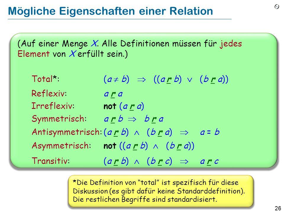 26 Mögliche Eigenschaften einer Relation (Auf einer Menge X. Alle Definitionen müssen für jedes Element von X erfüllt sein.) Total*: (a b) ((a r b) (b