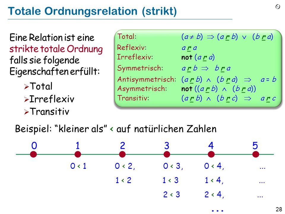 28 Totale Ordnungsrelation (strikt) Eine Relation ist eine strikte totale Ordnung falls sie folgende Eigenschaften erfüllt: Total Irreflexiv Transitiv