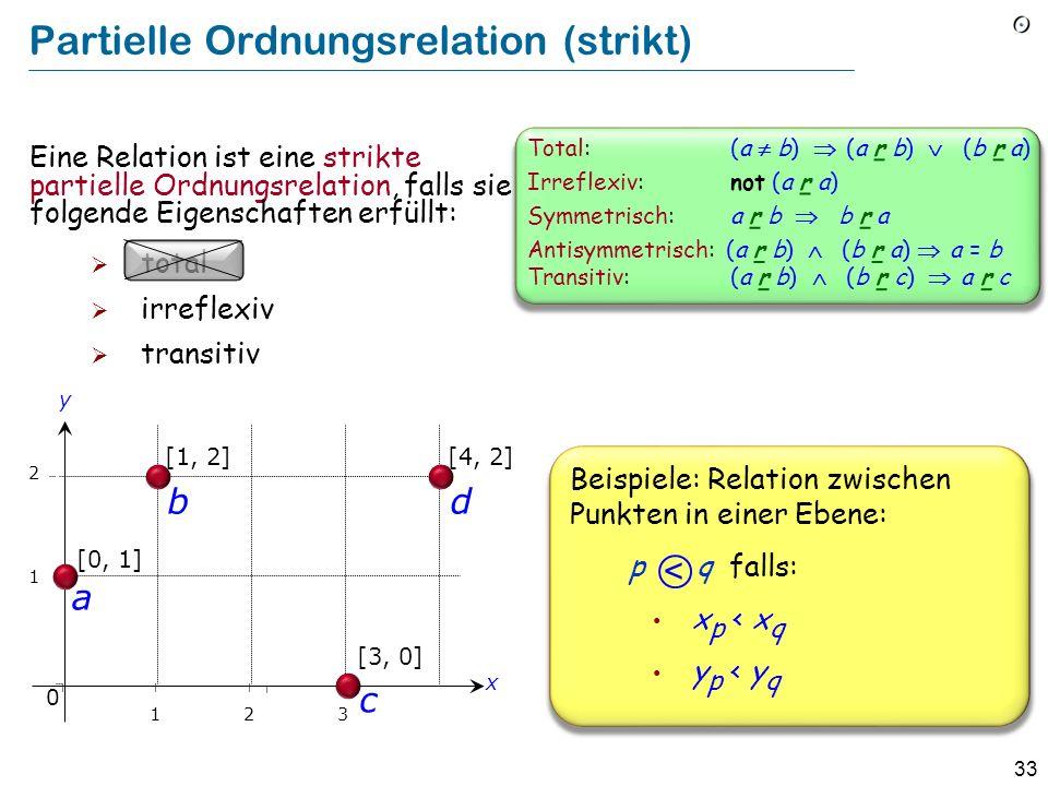 33 Partielle Ordnungsrelation (strikt) [1, 2] 1 2 b a [0, 1] y x 0 123 [3, 0] c [4, 2] d Beispiele: Relation zwischen Punkten in einer Ebene: p q fall