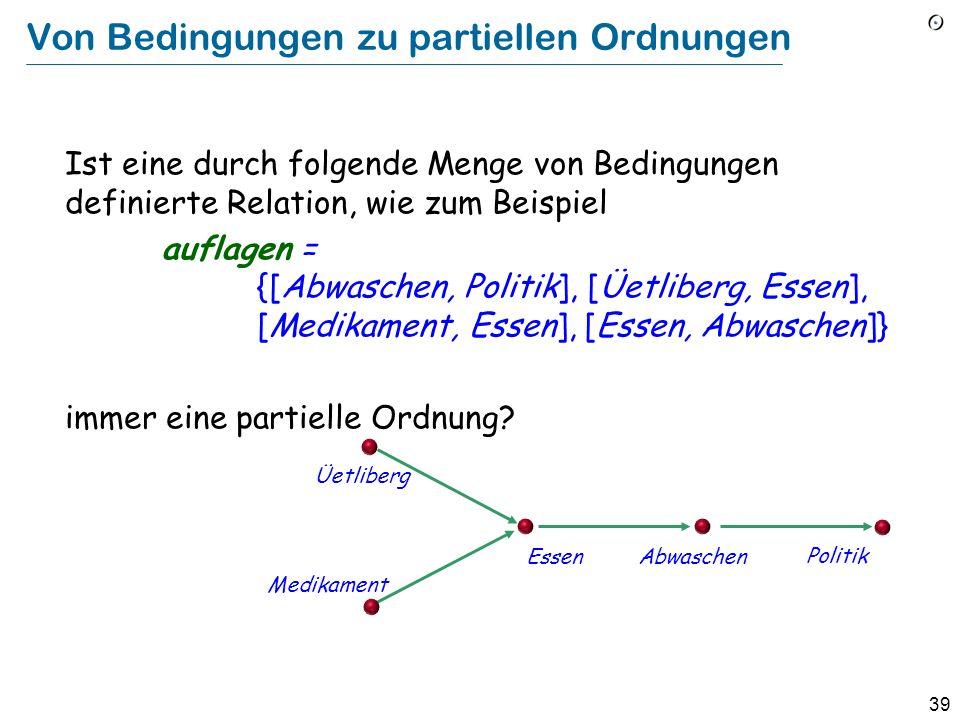 39 Von Bedingungen zu partiellen Ordnungen Ist eine durch folgende Menge von Bedingungen definierte Relation, wie zum Beispiel auflagen = {[Abwaschen,
