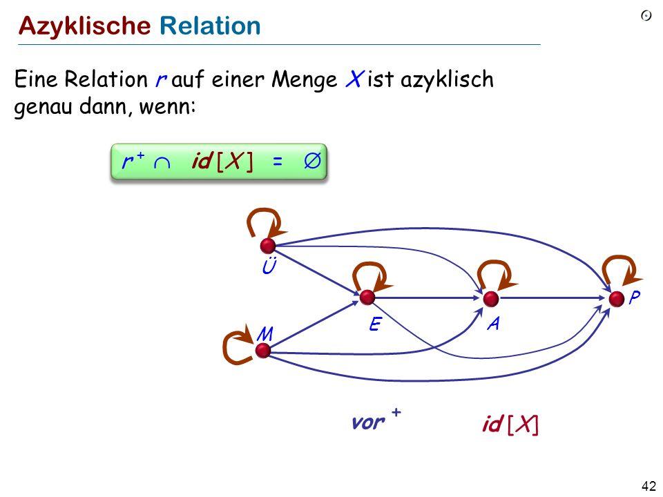 42 Azyklische Relation r + id [X ] = vor + id [X] Ü M E A P Eine Relation r auf einer Menge X ist azyklisch genau dann, wenn:
