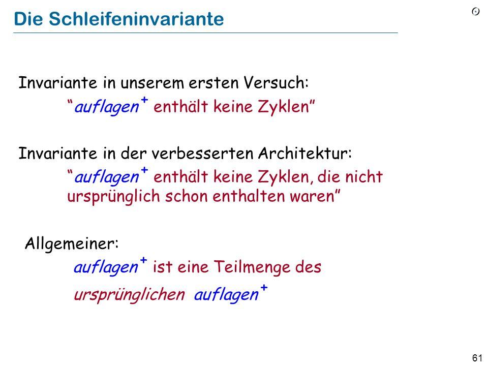 61 Die Schleifeninvariante Invariante in unserem ersten Versuch: auflagen + enthält keine Zyklen Invariante in der verbesserten Architektur: auflagen