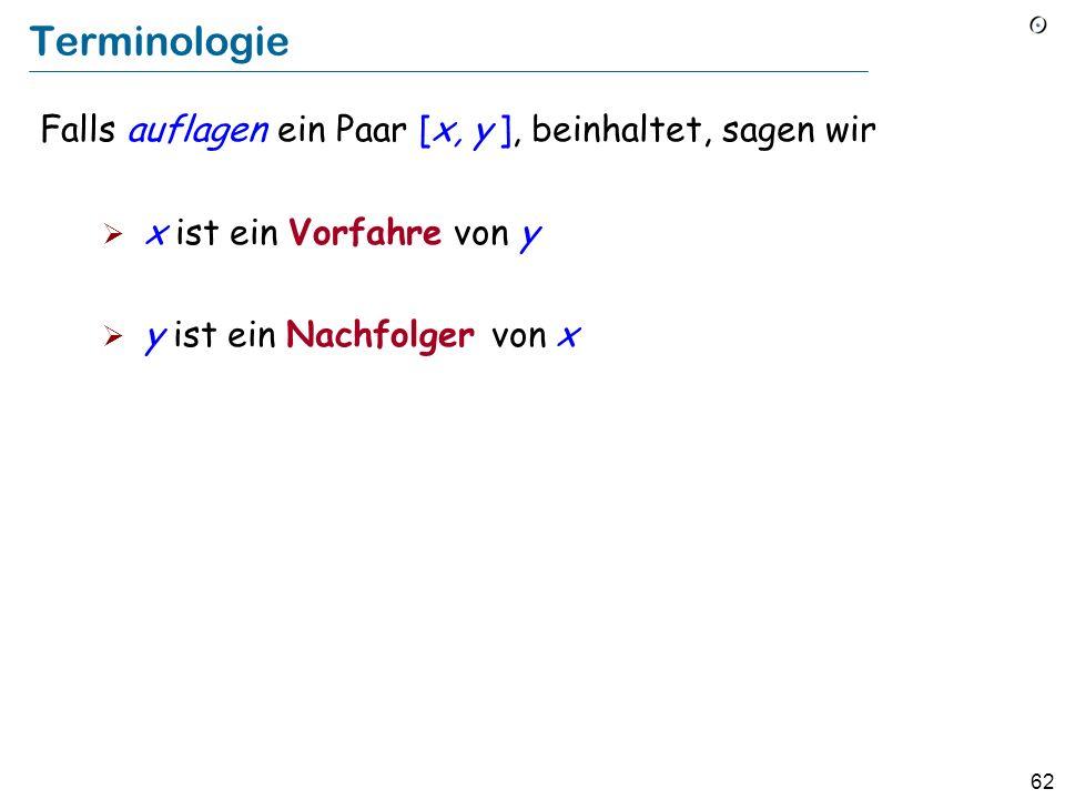 62 Terminologie Falls auflagen ein Paar [x, y ], beinhaltet, sagen wir x ist ein Vorfahre von y y ist ein Nachfolger von x