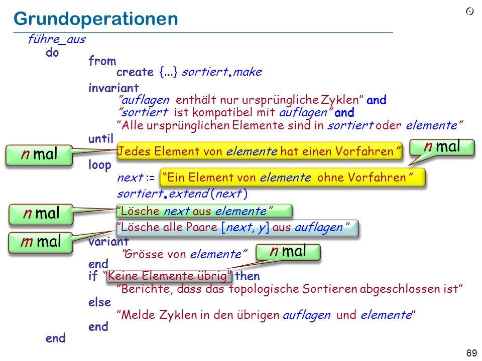 69 führe_aus do from create {...} sortiert. make invariant auflagen enthält nur ursprüngliche Zyklen and sortiert ist kompatibel mit auflagen and Alle
