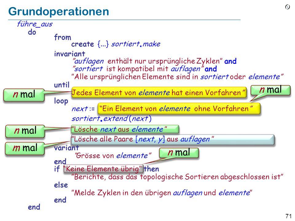 71 führe_aus do from create {...} sortiert. make invariant auflagen enthält nur ursprüngliche Zyklen and sortiert ist kompatibel mit auflagen and Alle