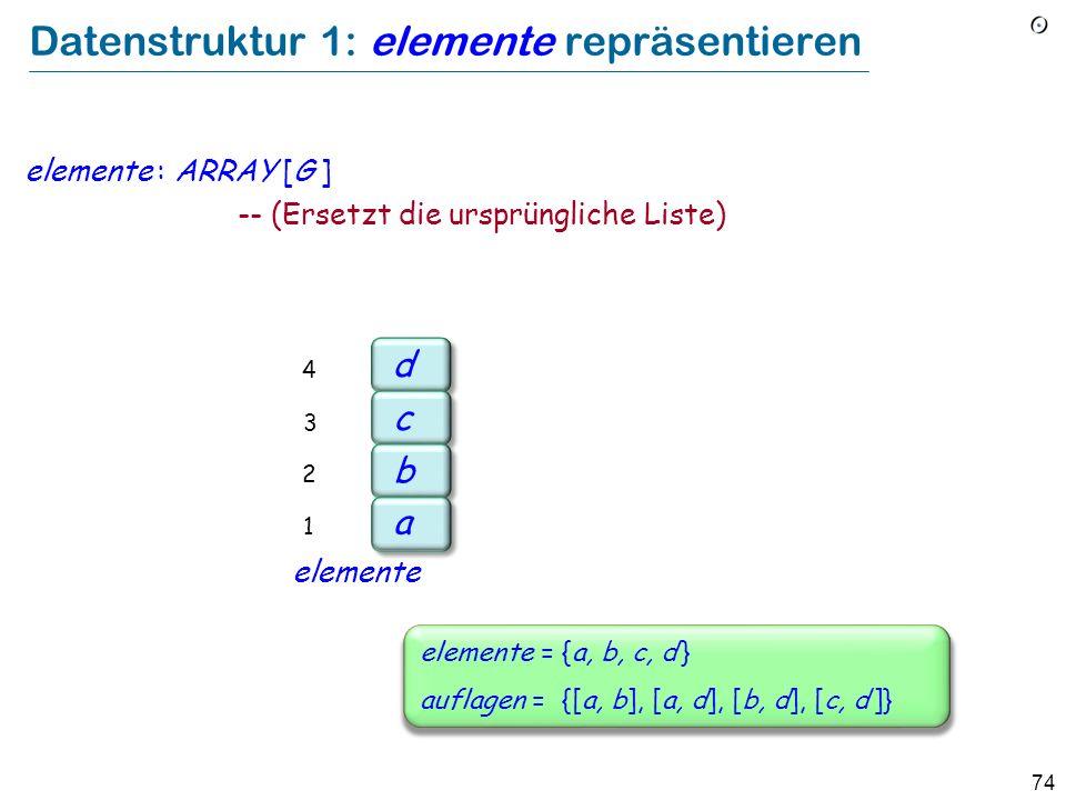 74 Datenstruktur 1: elemente repräsentieren elemente : ARRAY [G ] -- (Ersetzt die ursprüngliche Liste) b a c d 2 1 3 4 elemente elemente = {a, b, c, d