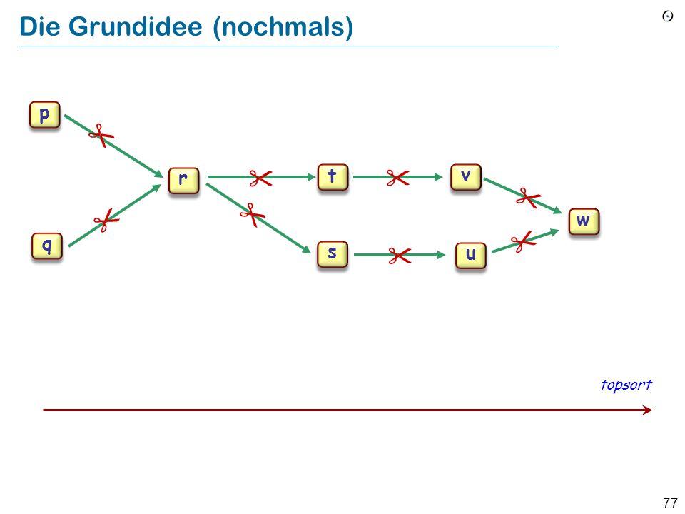 77 p q r s t u v w Die Grundidee (nochmals) topsort p q r s t u v w