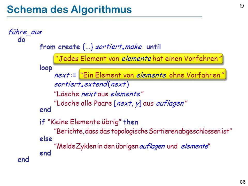 86 Schema des Algorithmus führe_aus do from create {...} sortiert. make until Jedes Element von elemente hat einen Vorfahren loop next := Ein Element