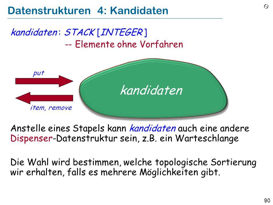 90 Datenstrukturen 4: Kandidaten kandidaten : STACK [INTEGER ] -- Elemente ohne Vorfahren Anstelle eines Stapels kann kandidaten auch eine andere Disp