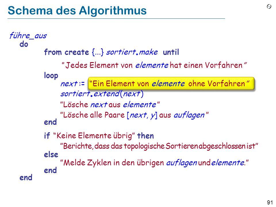 91 Schema des Algorithmus führe_aus do from create {...} sortiert. make until Jedes Element von elemente hat einen Vorfahren loop next := Ein Element