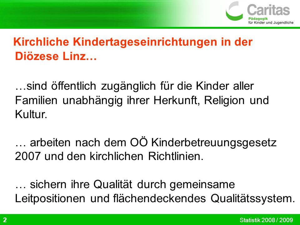 Kirchliche Kindertageseinrichtungen in der Diözese Linz… …sind öffentlich zugänglich für die Kinder aller Familien unabhängig ihrer Herkunft, Religion