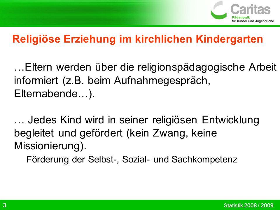 Religiöse Erziehung im kirchlichen Kindergarten …Eltern werden über die religionspädagogische Arbeit informiert (z.B. beim Aufnahmegespräch, Elternabe