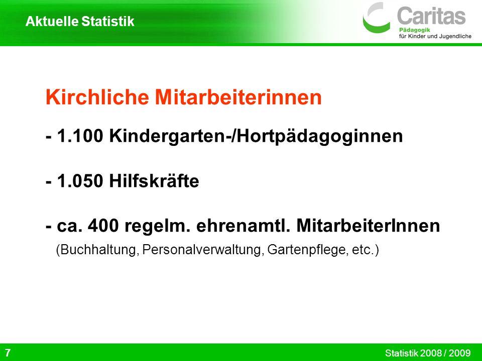 Kirchliche Mitarbeiterinnen - 1.100 Kindergarten-/Hortpädagoginnen - 1.050 Hilfskräfte - ca. 400 regelm. ehrenamtl. MitarbeiterInnen (Buchhaltung, Per