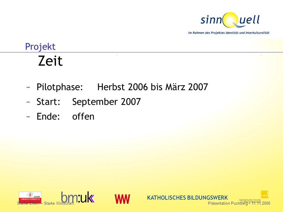 Bettina Huemer KATHOLISCHES BILDUNGSWERK Starke Eltern – Starke WirtschaftPräsentation Puchberg 11.11.2006 Projekt Zeit ~Pilotphase:Herbst 2006 bis März 2007 ~Start:September 2007 ~Ende:offen
