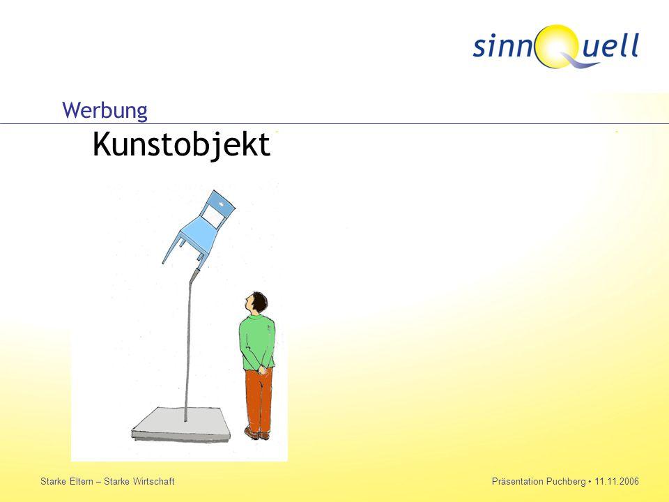 Bettina Huemer Starke Eltern – Starke WirtschaftPräsentation Puchberg 11.11.2006 Werbung Kunstobjekt