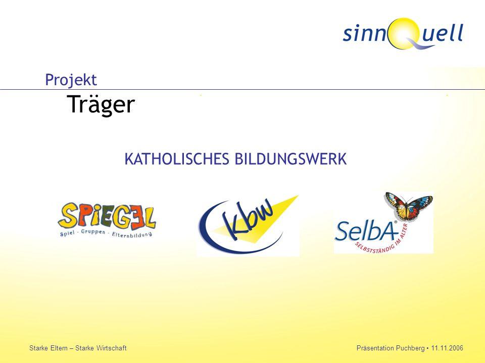 Bettina Huemer Starke Eltern – Starke WirtschaftPräsentation Puchberg 11.11.2006 Projekt Träger KATHOLISCHES BILDUNGSWERK