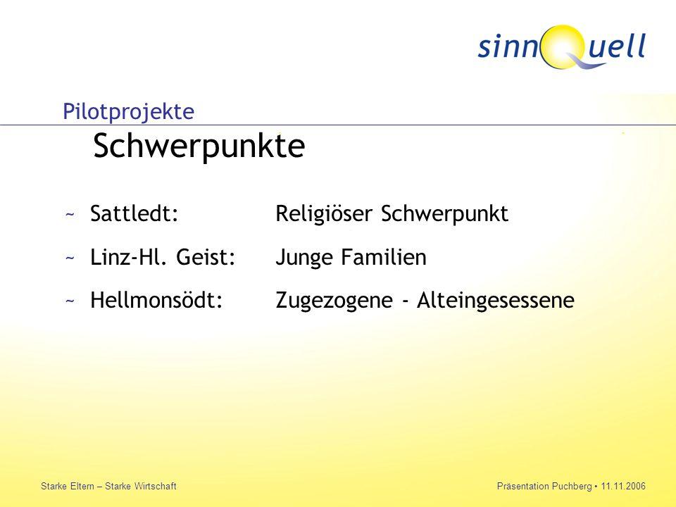 Bettina Huemer Starke Eltern – Starke WirtschaftPräsentation Puchberg 11.11.2006 ~Sattledt:Religiöser Schwerpunkt ~Linz-Hl.