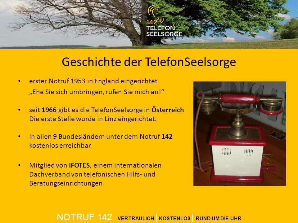 Geschichte der TelefonSeelsorge erster Notruf 1953 in England eingerichtet Ehe Sie sich umbringen, rufen Sie mich an! seit 1966 gibt es die TelefonSee