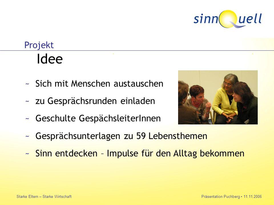 Bettina Huemer Starke Eltern – Starke WirtschaftPräsentation Puchberg 11.11.2006 Projekt Idee ~Sich mit Menschen austauschen ~zu Gesprächsrunden einla