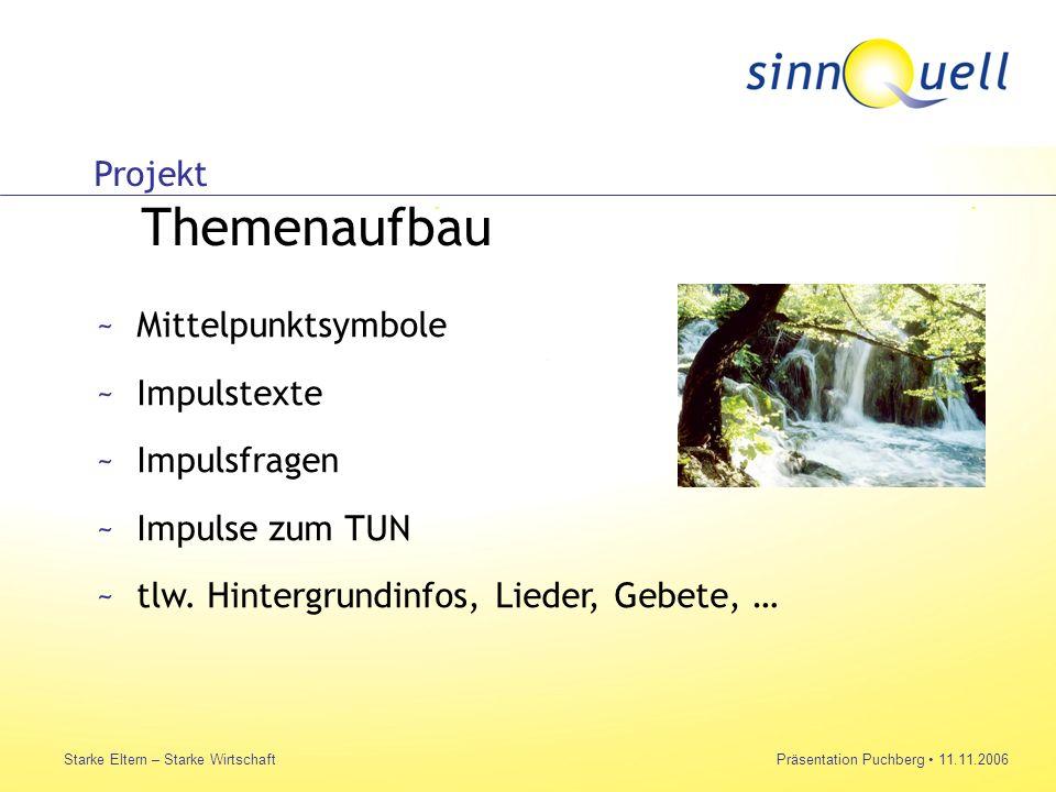 Bettina Huemer Starke Eltern – Starke WirtschaftPräsentation Puchberg 11.11.2006 Projekt Themenaufbau ~Mittelpunktsymbole ~Impulstexte ~Impulsfragen ~Impulse zum TUN ~tlw.