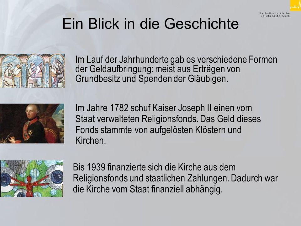 Ein Blick in die Geschichte Im Jahre 1782 schuf Kaiser Joseph II einen vom Staat verwalteten Religionsfonds.