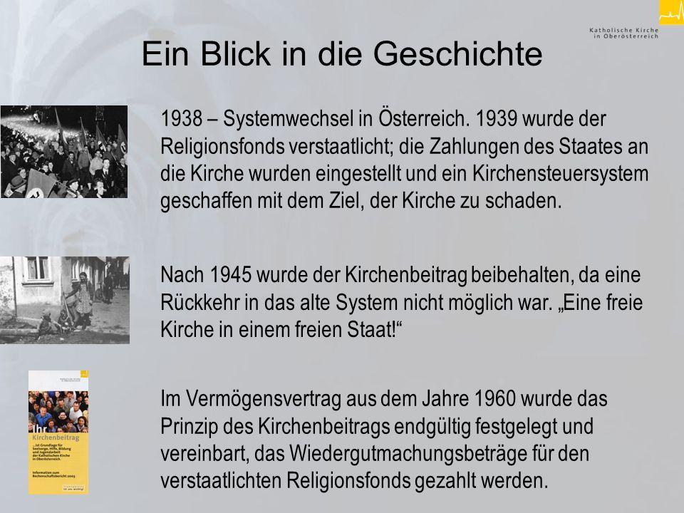 Ein Blick in die Geschichte Nach 1945 wurde der Kirchenbeitrag beibehalten, da eine Rückkehr in das alte System nicht möglich war.