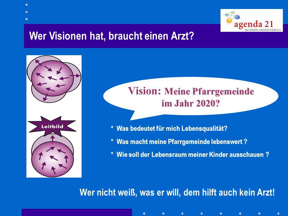 Meine Pfarrgemeinde Vision: Meine Pfarrgemeinde im Jahr 2020? * Was bedeutet für mich Lebensqualität? * Was macht meine Pfarrgemeinde lebenswert ? * W
