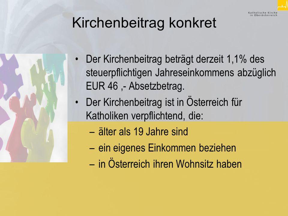 Budget 2005 der Diözese Linz Finanzkammer Personalaufwand:47,94 Mio EUR Bauaufwand:14,51 Mio EUR Überdiözesane und sonstige Verpflichtungen:2,81 Mio EUR Kirchenbeitragsanteil u.