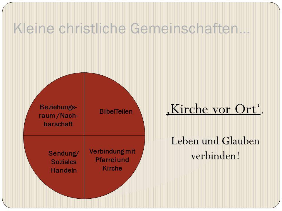 Kleine christliche Gemeinschaften… Beziehungs- raum /Nach- barschaft BibelTeilen Sendung/ Soziales Handeln Verbindung mit Pfarrei und Kirche Kirche vor Ort.