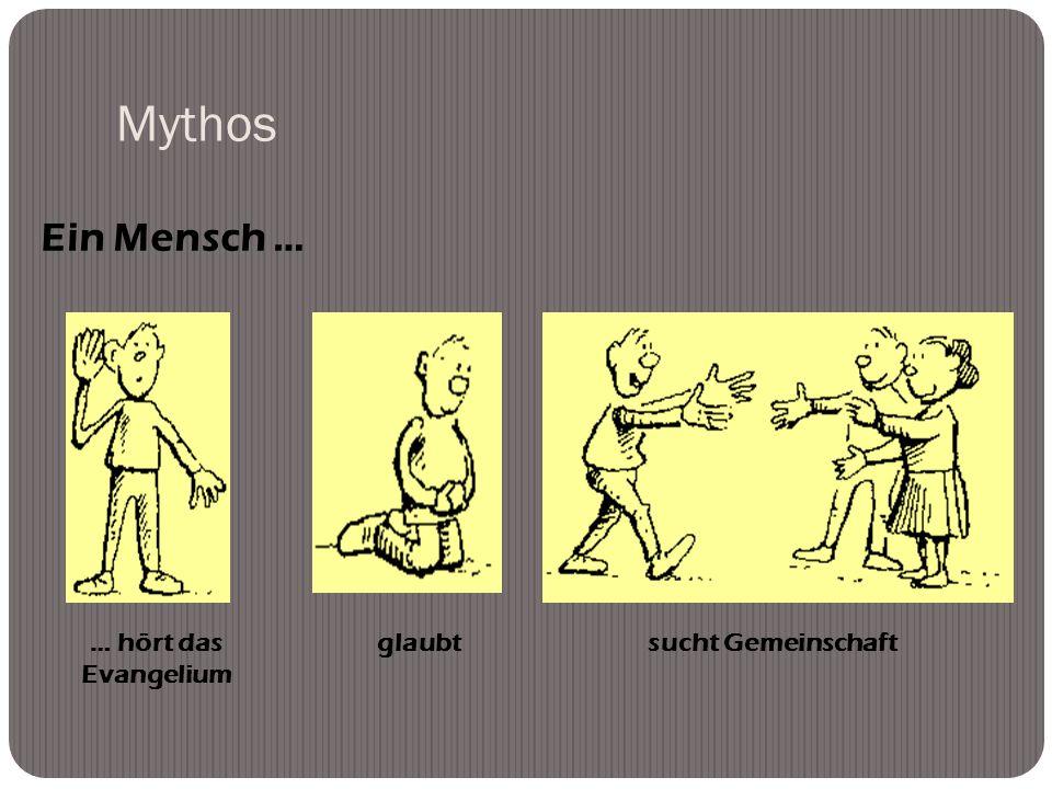 Mythos Ein Mensch … … hört das Evangelium glaubtsucht Gemeinschaft