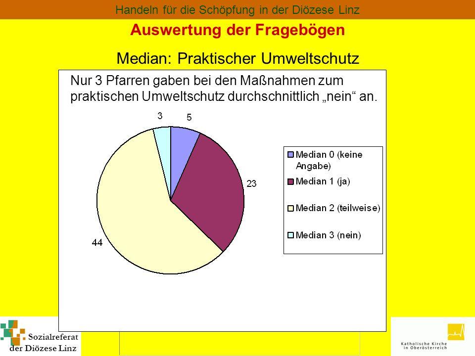 Sozialreferat der Diözese Linz Handeln für die Schöpfung in der Diözese Linz Auswertung der Fragebögen Median: Praktischer Umweltschutz Nur 3 Pfarren
