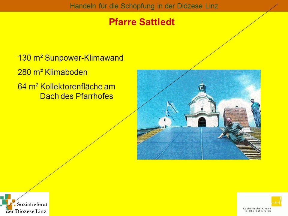 Sozialreferat der Diözese Linz Handeln für die Schöpfung in der Diözese Linz Pfarre Sattledt 130 m² Sunpower-Klimawand 280 m² Klimaboden 64 m² Kollekt
