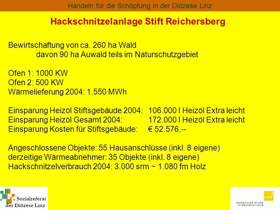 Sozialreferat der Diözese Linz Handeln für die Schöpfung in der Diözese Linz Hackschnitzelanlage Stift Reichersberg Bewirtschaftung von ca. 260 ha Wal
