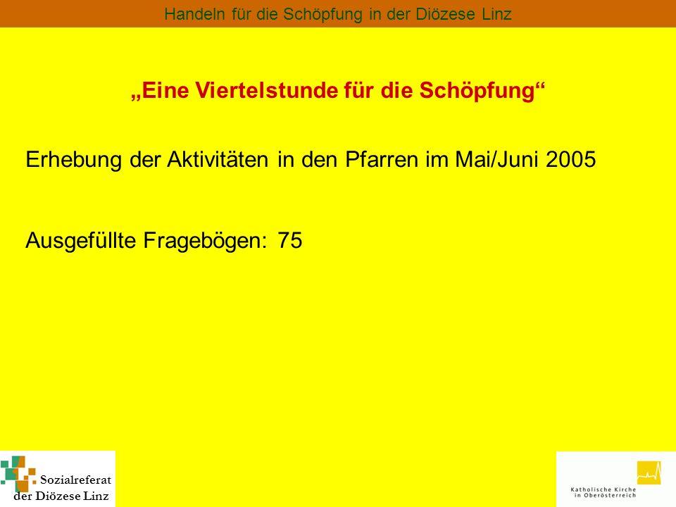 Sozialreferat der Diözese Linz Handeln für die Schöpfung in der Diözese Linz Erhebung der Aktivitäten in den Pfarren im Mai/Juni 2005 Ausgefüllte Frag